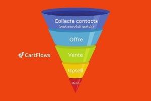Cartflow pour construire son tunnel de vente
